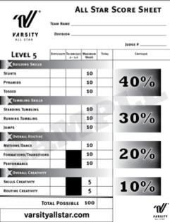 It All Counts: Scoresheet Breakdown
