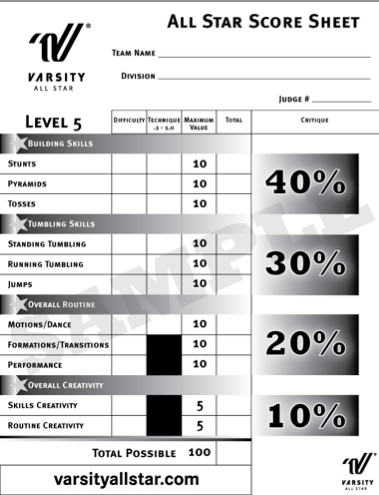 Cheerleading Competition Score Sheets